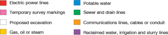 American Public Works Association color code for locator marks chart
